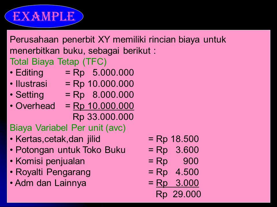 EXAMPLE Perusahaan penerbit XY memiliki rincian biaya untuk menerbitkan buku, sebagai berikut : Total Biaya Tetap (TFC)