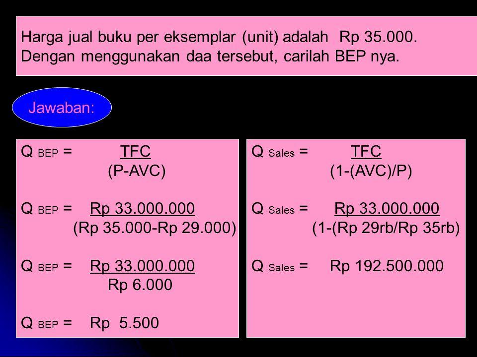 Harga jual buku per eksemplar (unit) adalah Rp 35.000.