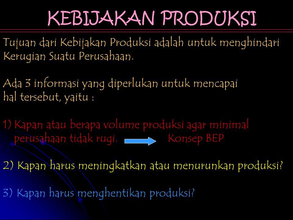 KEBIJAKAN PRODUKSI Tujuan dari Kebijakan Produksi adalah untuk menghindari. Kerugian Suatu Perusahaan.