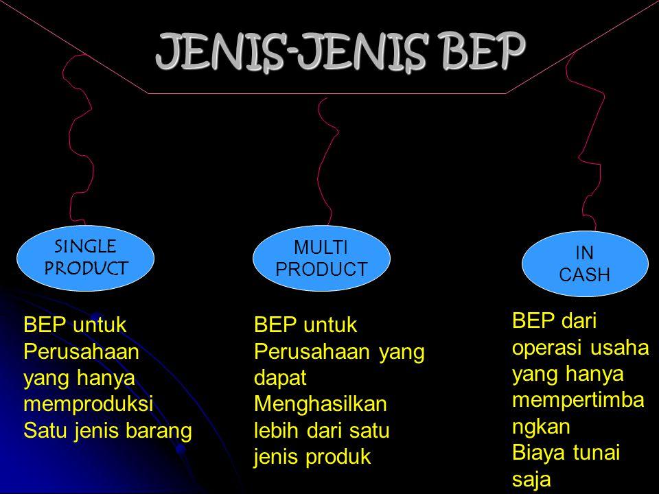 JENIS-JENIS BEP BEP untuk Perusahaan yang hanya memproduksi