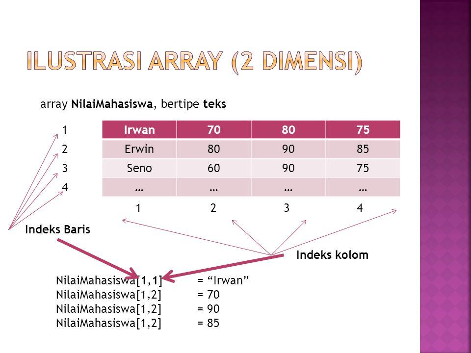 ILUSTRAsi array (2 dimensi)
