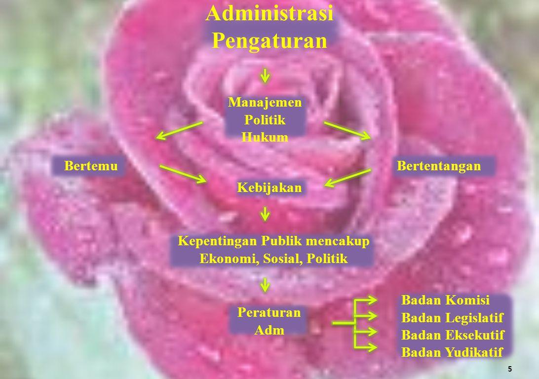 Administrasi Pengaturan