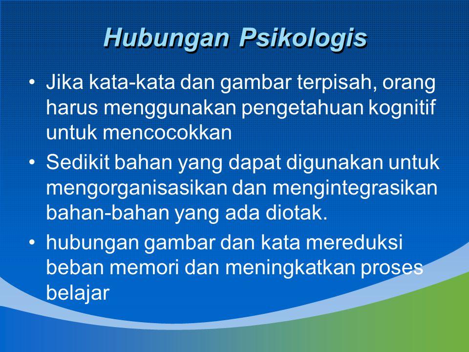 Hubungan Psikologis Jika kata-kata dan gambar terpisah, orang harus menggunakan pengetahuan kognitif untuk mencocokkan.