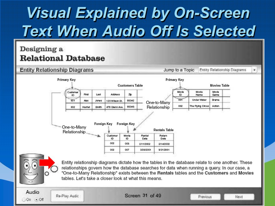 Visual Explained by On-Screen Text When Audio Off Is Selected