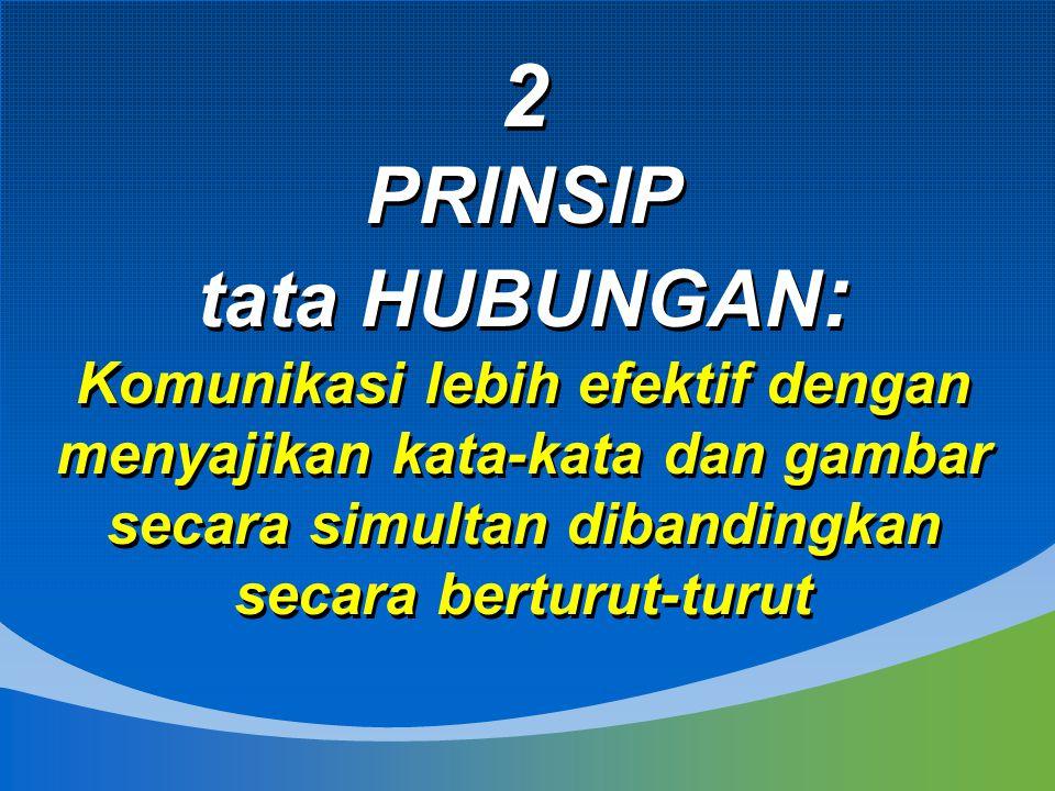 2 PRINSIP tata HUBUNGAN: Komunikasi lebih efektif dengan menyajikan kata-kata dan gambar secara simultan dibandingkan secara berturut-turut