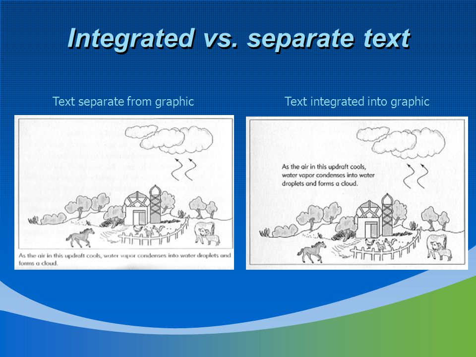 Integrated vs. separate text