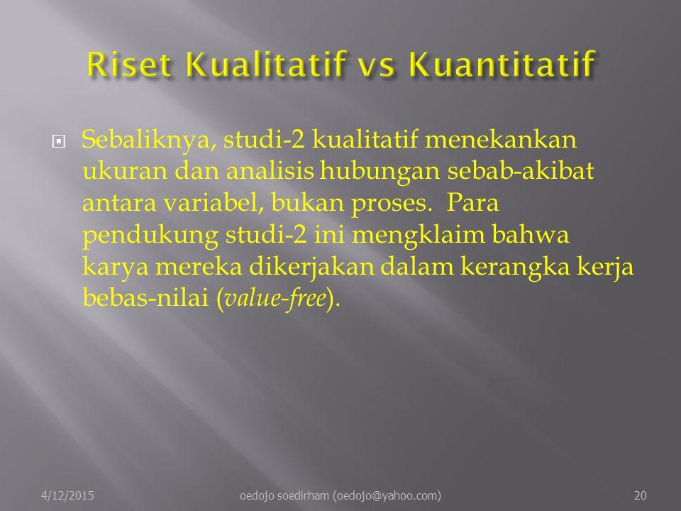 Riset Kualitatif vs Kuantitatif