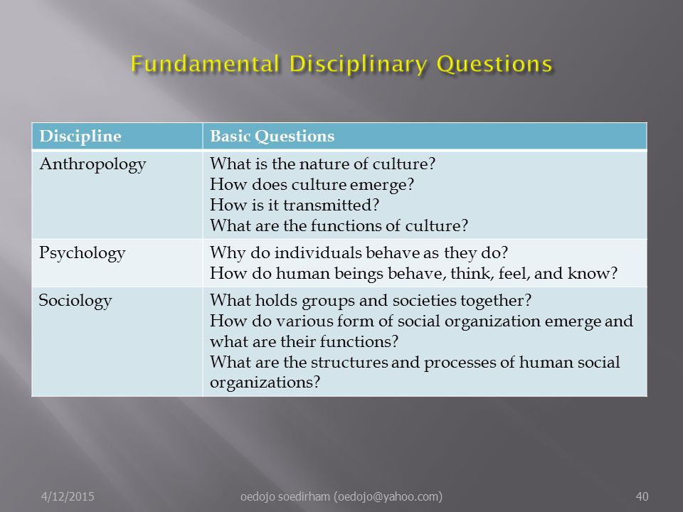 Fundamental Disciplinary Questions