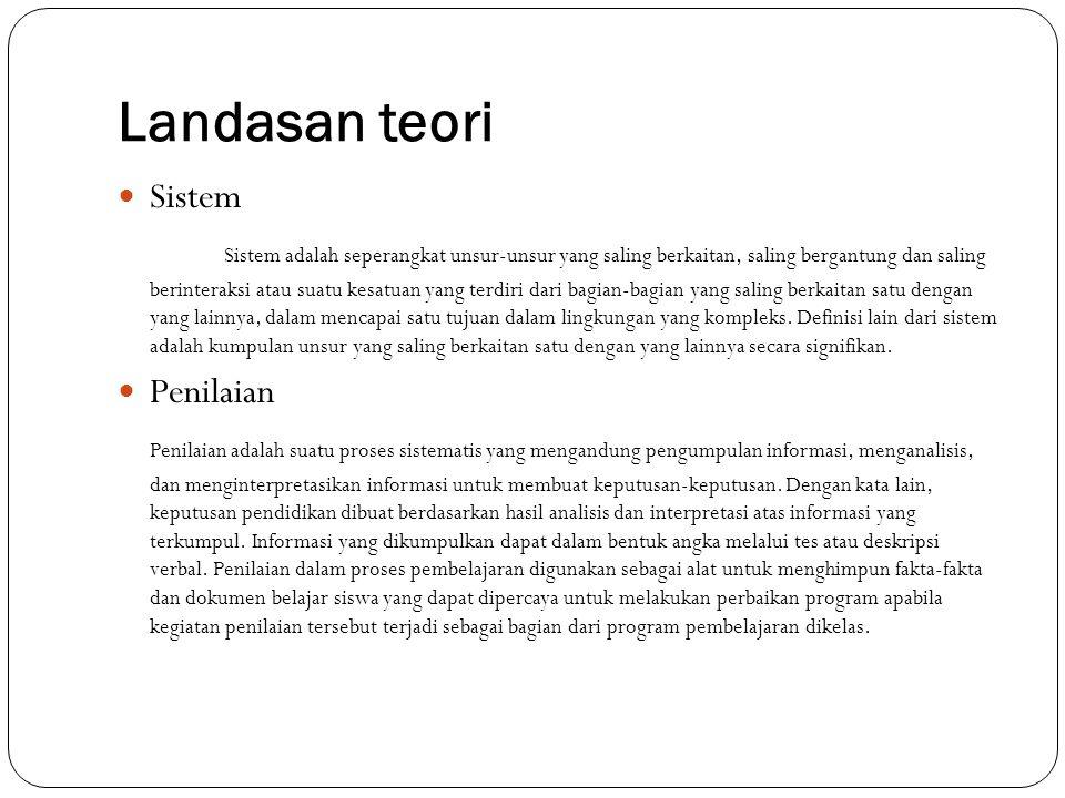 Landasan teori Sistem.