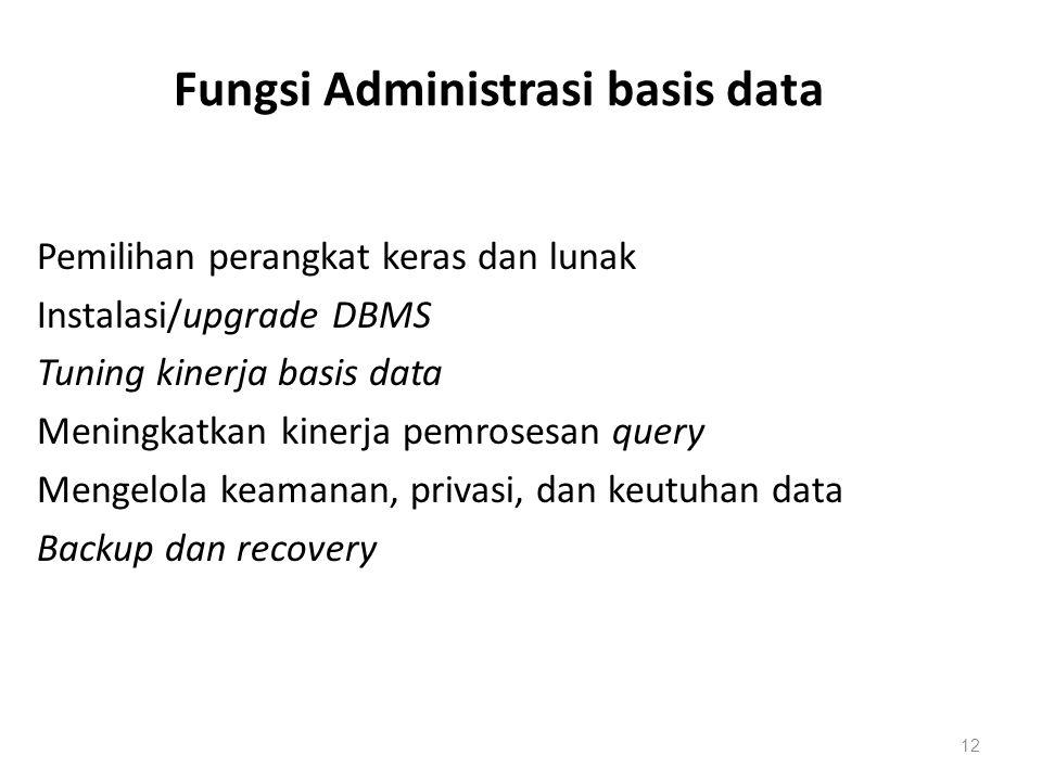 Fungsi Administrasi basis data