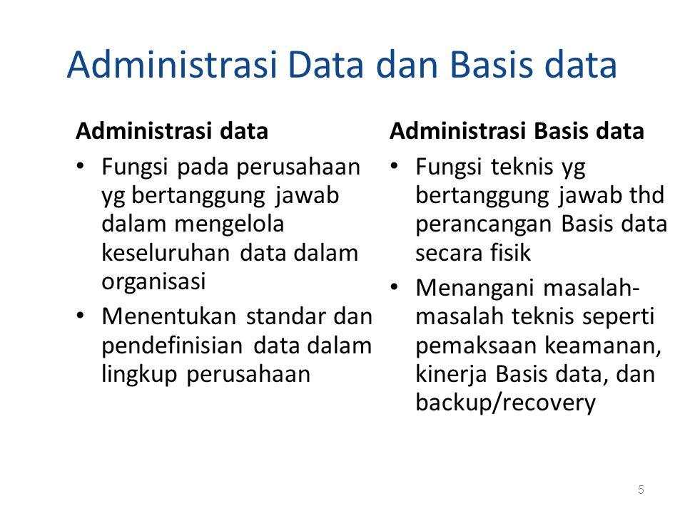 Administrasi Data dan Basis data