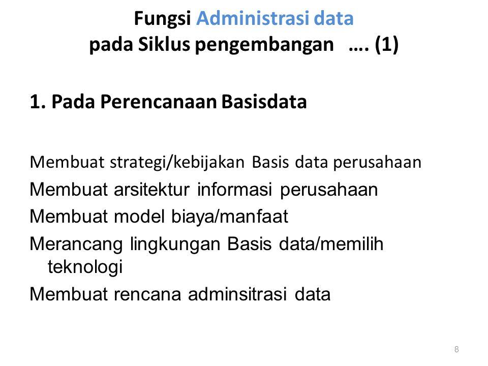 Fungsi Administrasi data pada Siklus pengembangan …. (1)