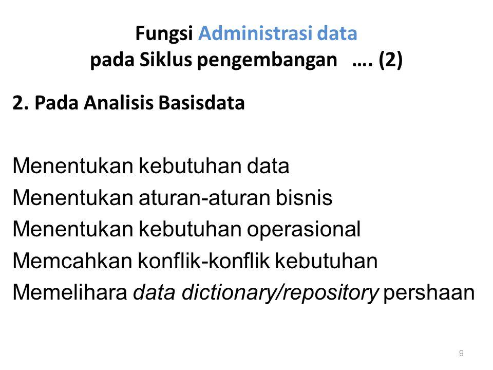 Fungsi Administrasi data pada Siklus pengembangan …. (2)