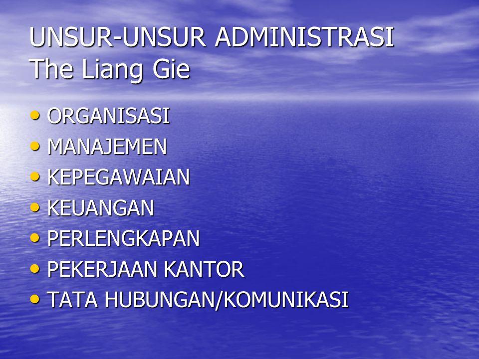 UNSUR-UNSUR ADMINISTRASI The Liang Gie