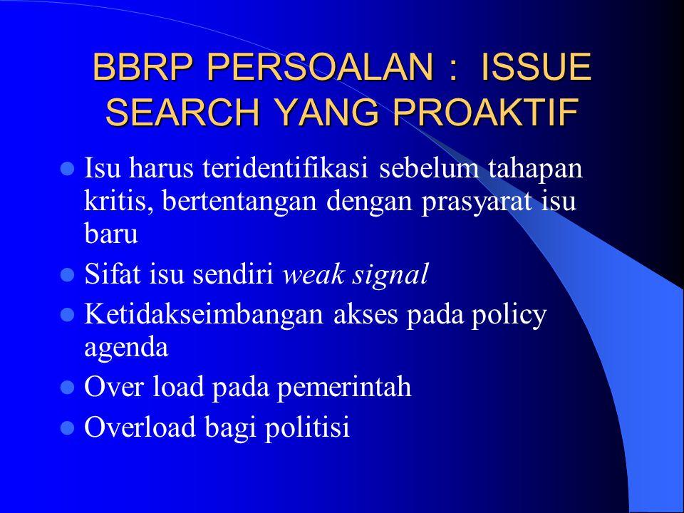 BBRP PERSOALAN : ISSUE SEARCH YANG PROAKTIF
