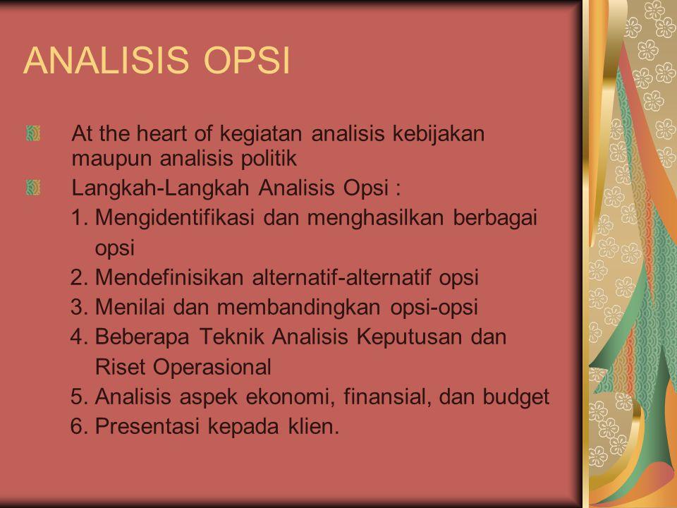 ANALISIS OPSI At the heart of kegiatan analisis kebijakan maupun analisis politik. Langkah-Langkah Analisis Opsi :