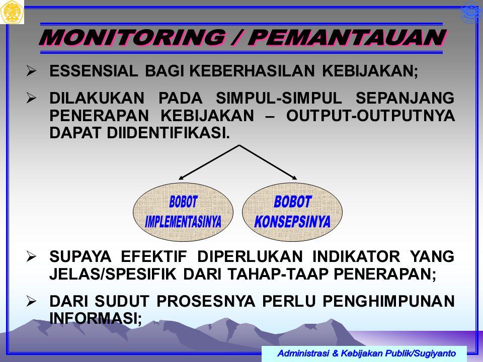 Administrasi & Kebijakan Publik/Sugiyanto MONITORING / PEMANTAUAN