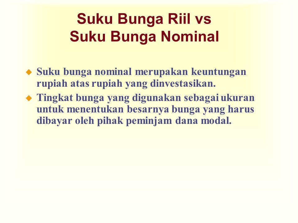 Suku Bunga Riil vs Suku Bunga Nominal