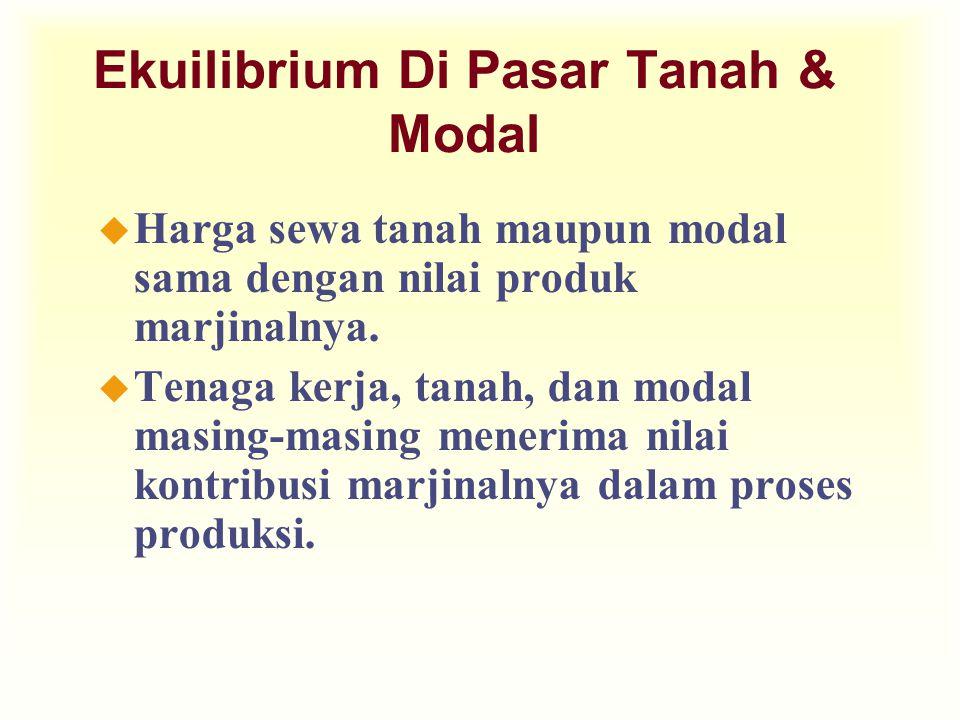 Ekuilibrium Di Pasar Tanah & Modal