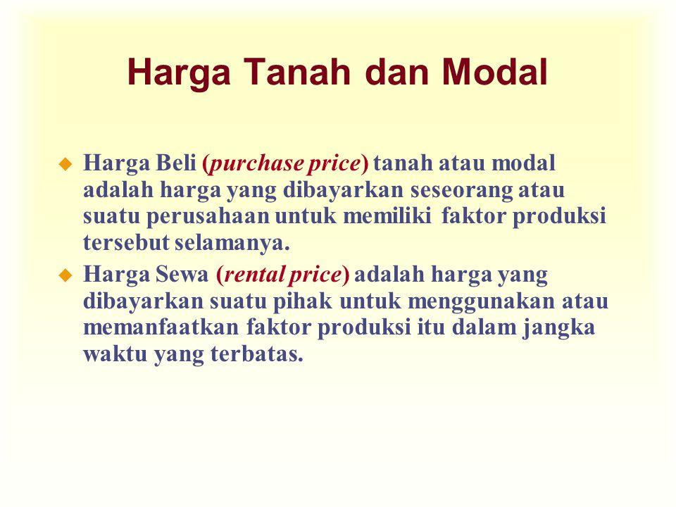 Harga Tanah dan Modal