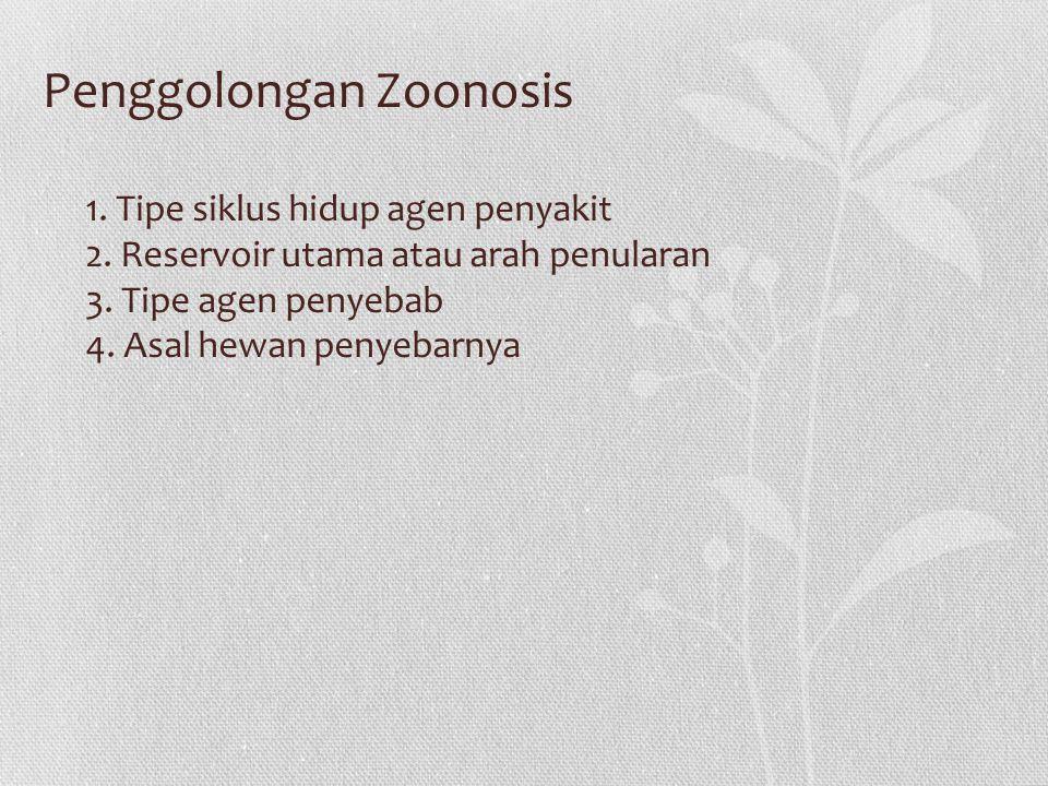 Penggolongan Zoonosis