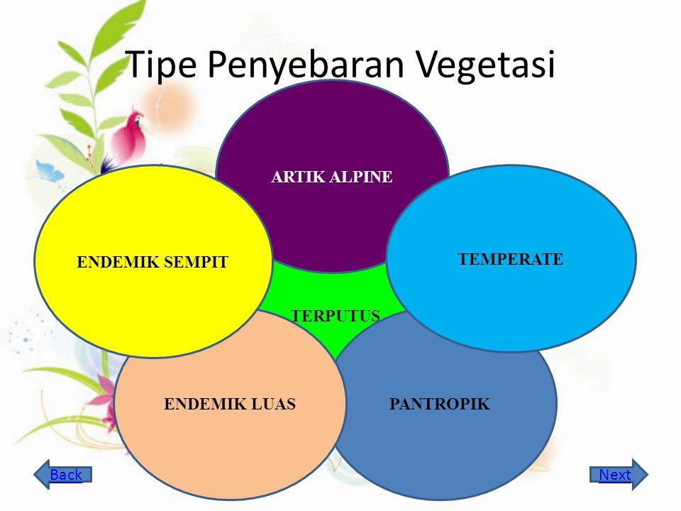 Tipe Penyebaran Vegetasi