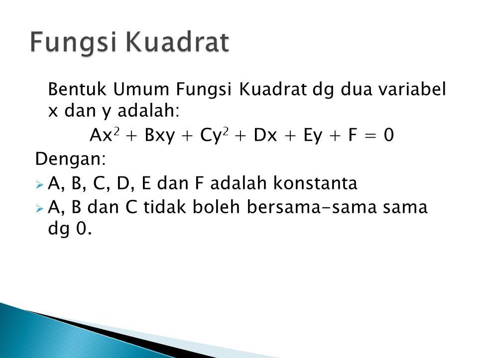 Fungsi Kuadrat Bentuk Umum Fungsi Kuadrat dg dua variabel x dan y adalah: Ax2 + Bxy + Cy2 + Dx + Ey + F = 0.
