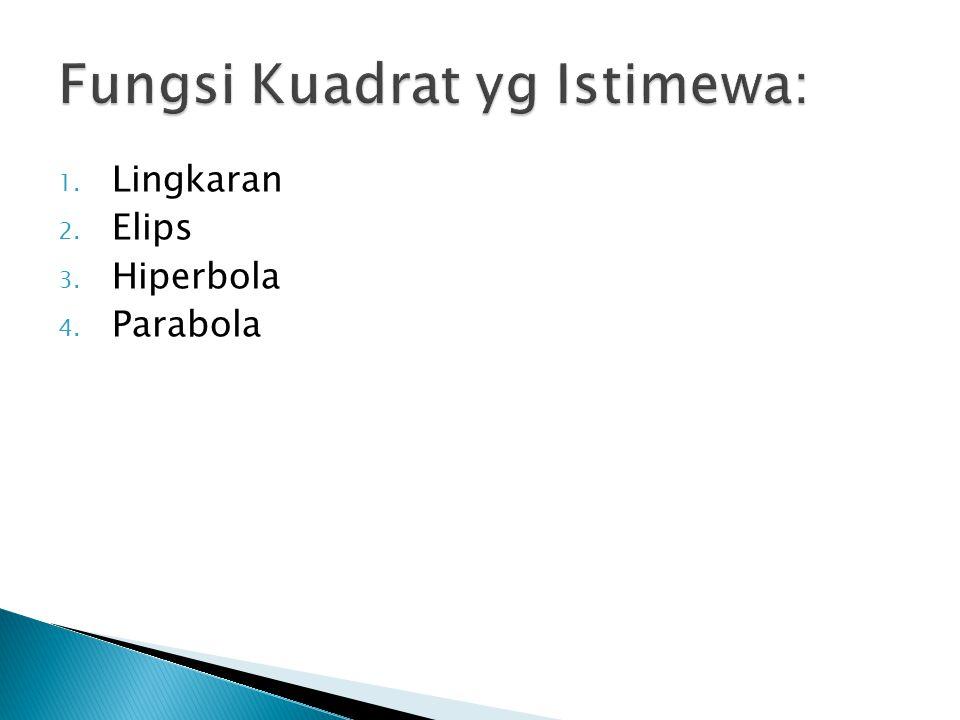 Fungsi Kuadrat yg Istimewa: