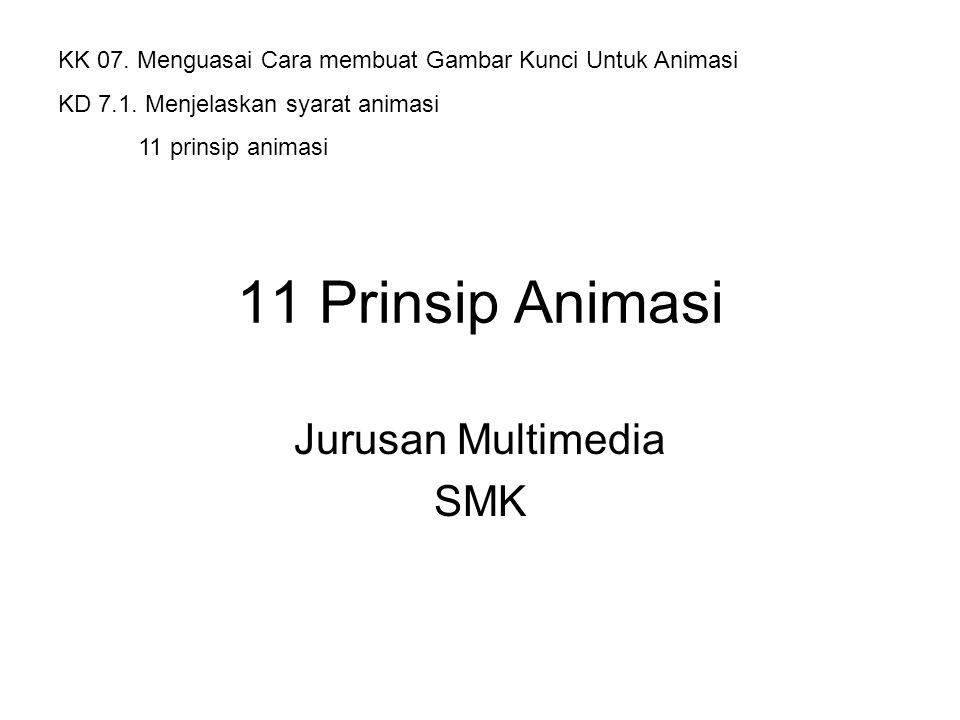 Jurusan Multimedia SMK