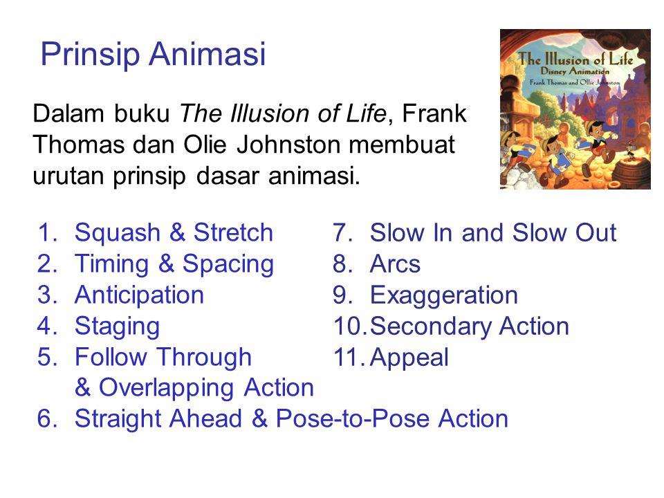 Prinsip Animasi Dalam buku The Illusion of Life, Frank Thomas dan Olie Johnston membuat urutan prinsip dasar animasi.