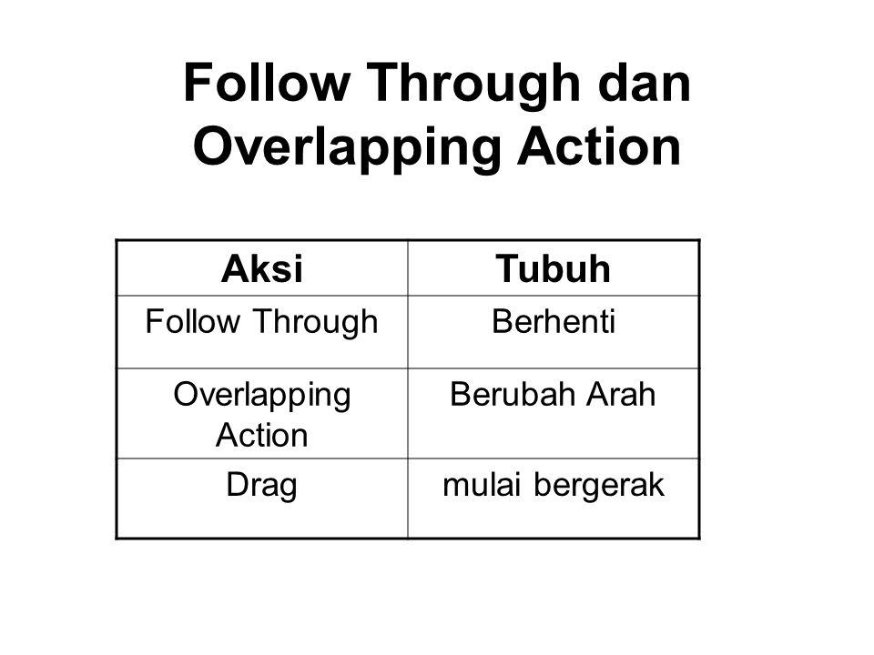Follow Through dan Overlapping Action