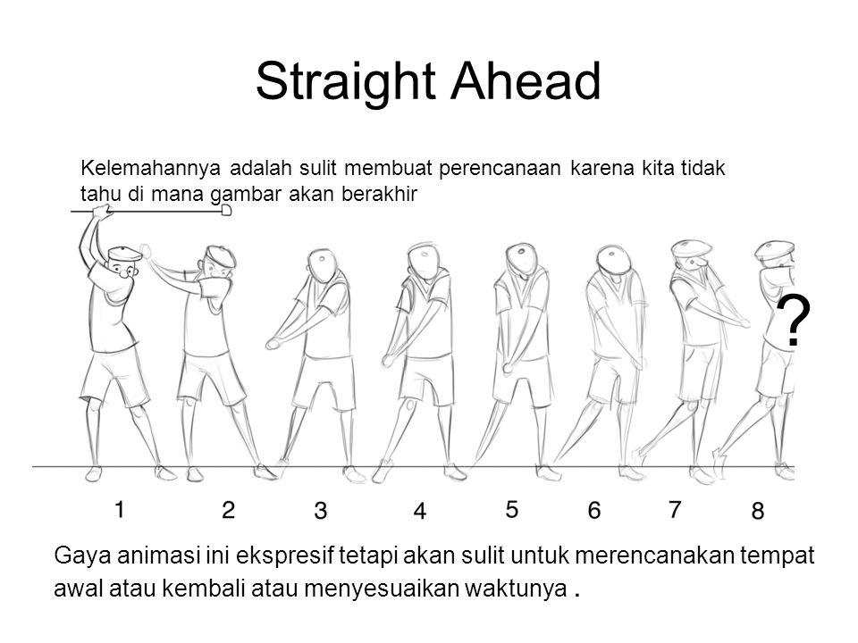 Straight Ahead Kelemahannya adalah sulit membuat perencanaan karena kita tidak tahu di mana gambar akan berakhir.