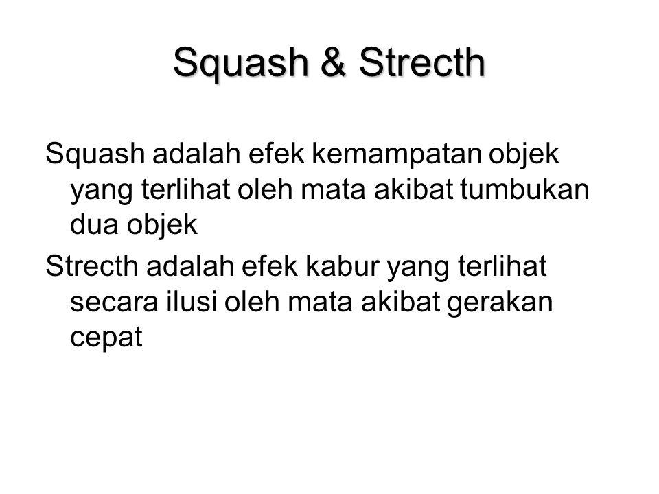 Squash & Strecth Squash adalah efek kemampatan objek yang terlihat oleh mata akibat tumbukan dua objek.