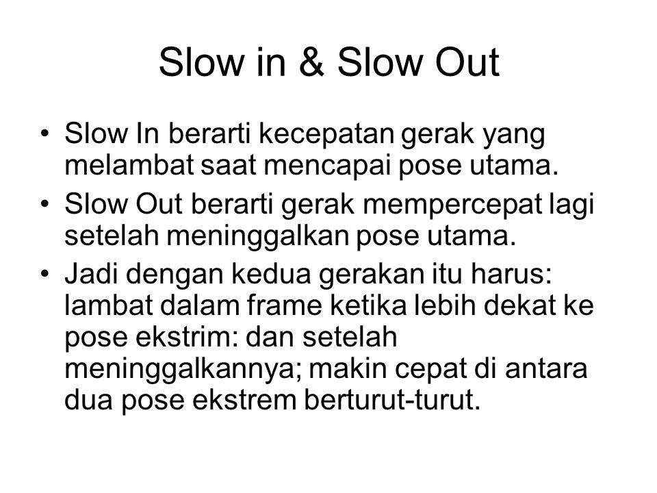 Slow in & Slow Out Slow In berarti kecepatan gerak yang melambat saat mencapai pose utama.