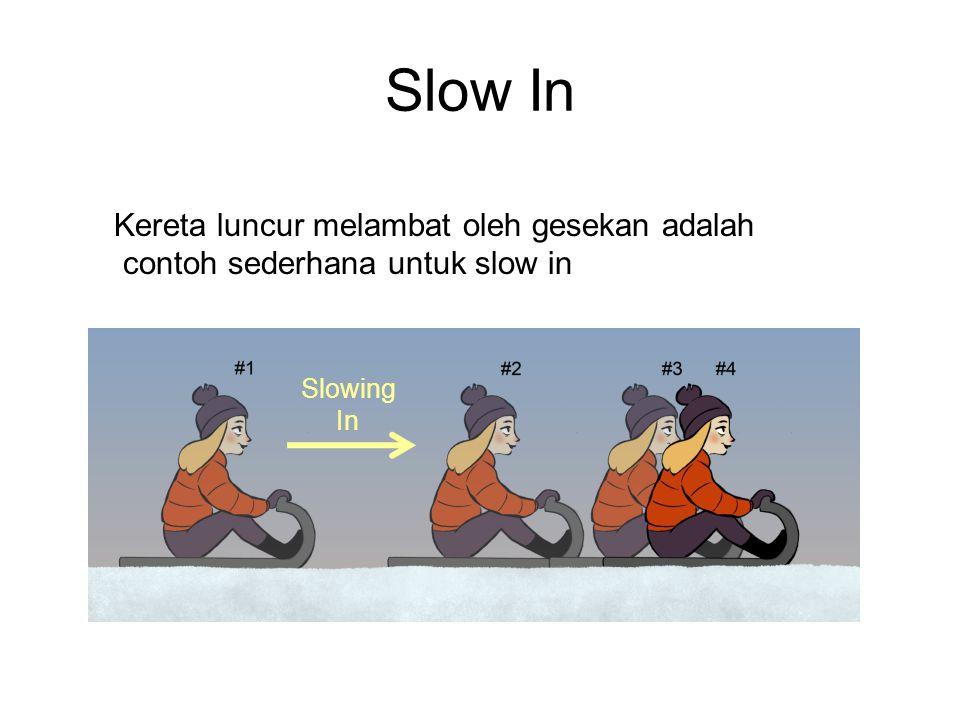 Slow In Kereta luncur melambat oleh gesekan adalah