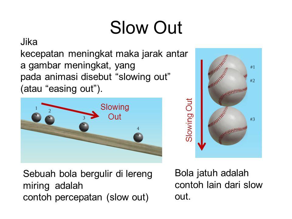 Slow Out Jika kecepatan meningkat maka jarak antara gambar meningkat, yang pada animasi disebut slowing out (atau easing out ).