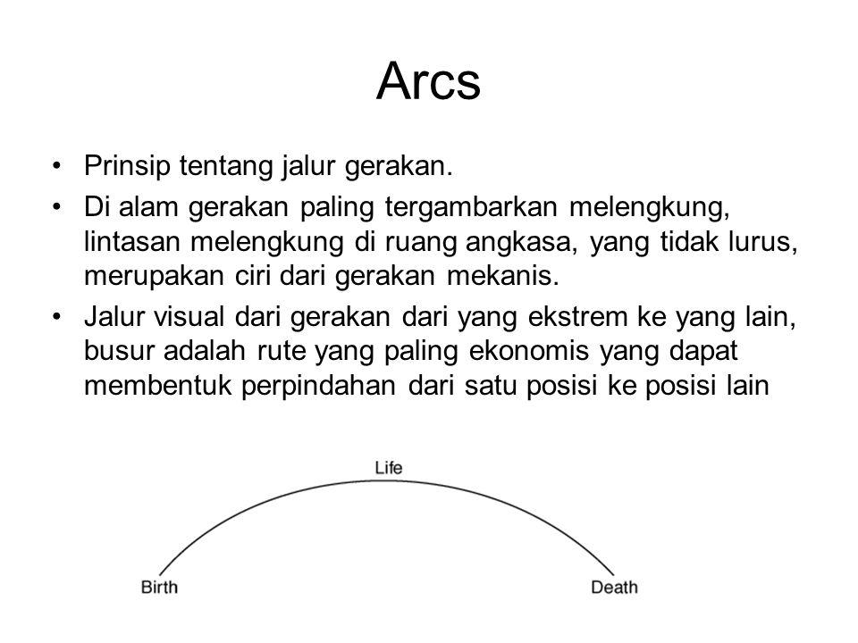 Arcs Prinsip tentang jalur gerakan.