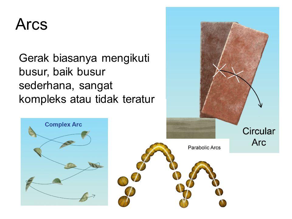 Arcs Gerak biasanya mengikuti busur, baik busur sederhana, sangat