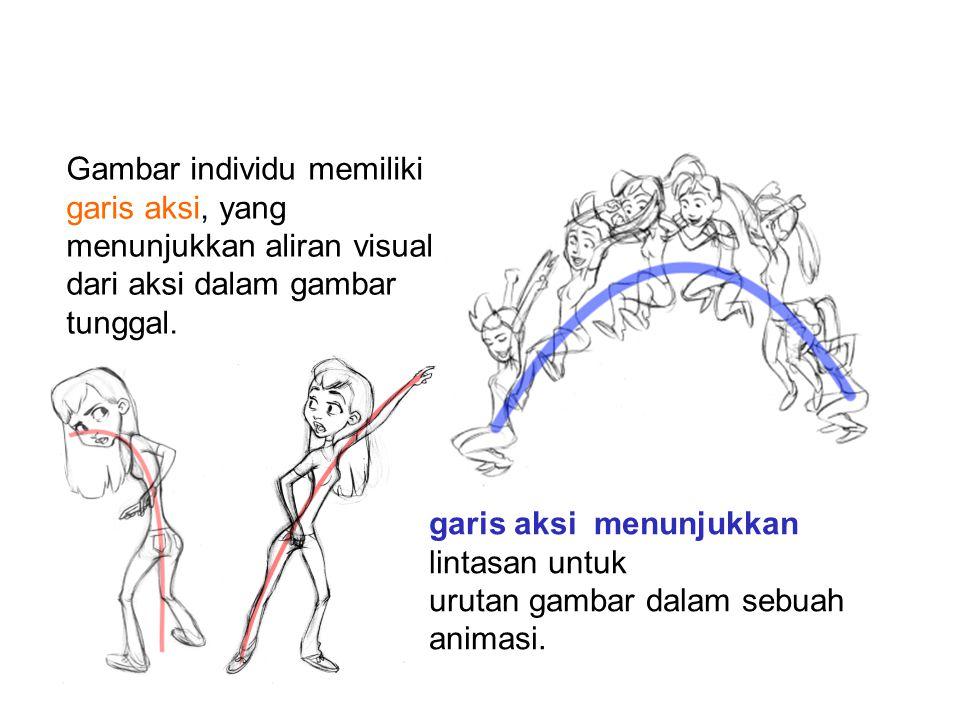 Gambar individu memiliki garis aksi, yang menunjukkan aliran visual dari aksi dalam gambar tunggal.