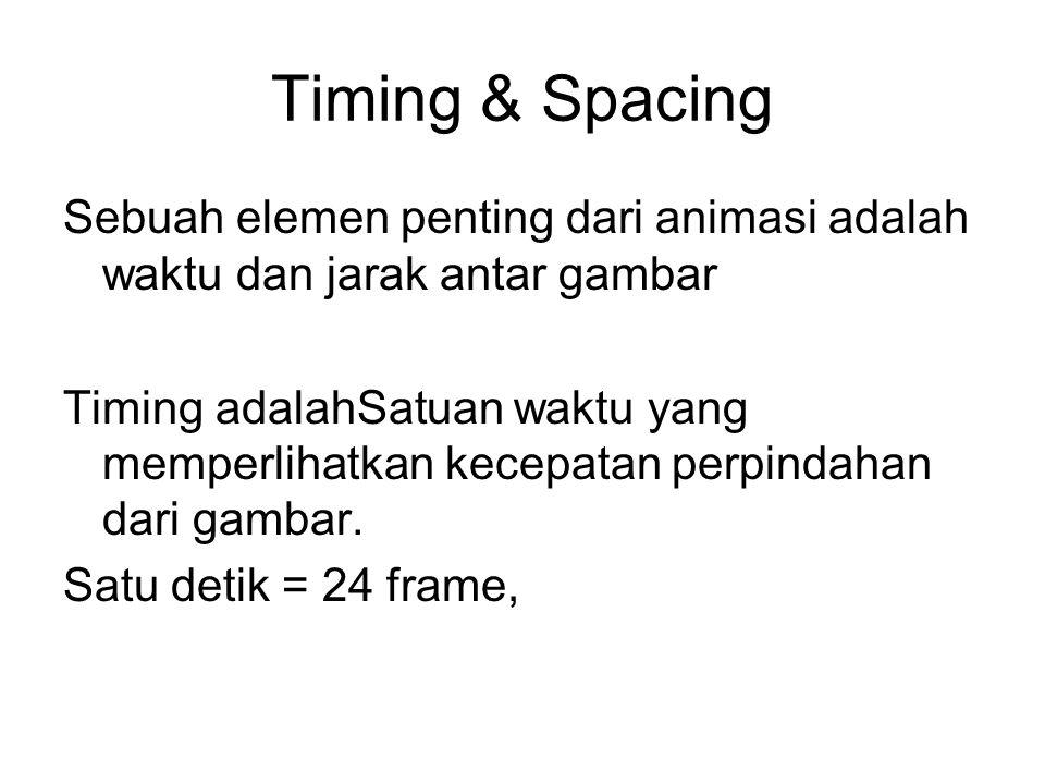Timing & Spacing Sebuah elemen penting dari animasi adalah waktu dan jarak antar gambar.