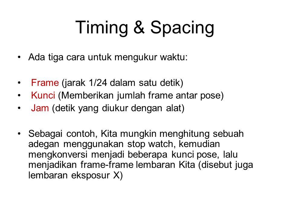 Timing & Spacing Ada tiga cara untuk mengukur waktu: