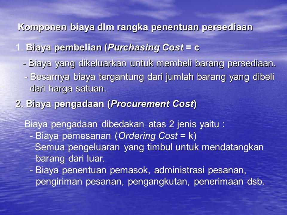 Komponen biaya dlm rangka penentuan persediaan