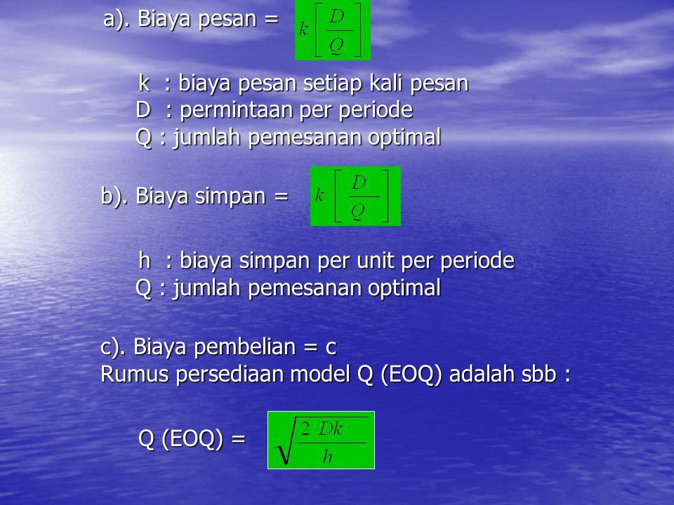 a). Biaya pesan = k : biaya pesan setiap kali pesan D : permintaan per periode Q : jumlah pemesanan optimal.