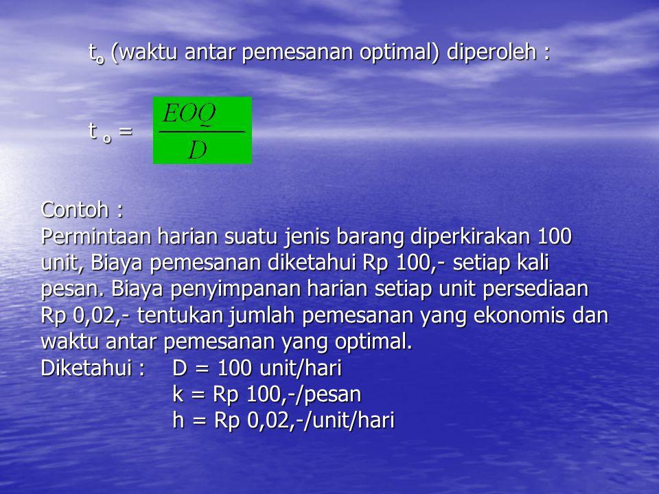 to (waktu antar pemesanan optimal) diperoleh : t o = Contoh : Permintaan harian suatu jenis barang diperkirakan 100 unit, Biaya pemesanan diketahui Rp 100,- setiap kali pesan.