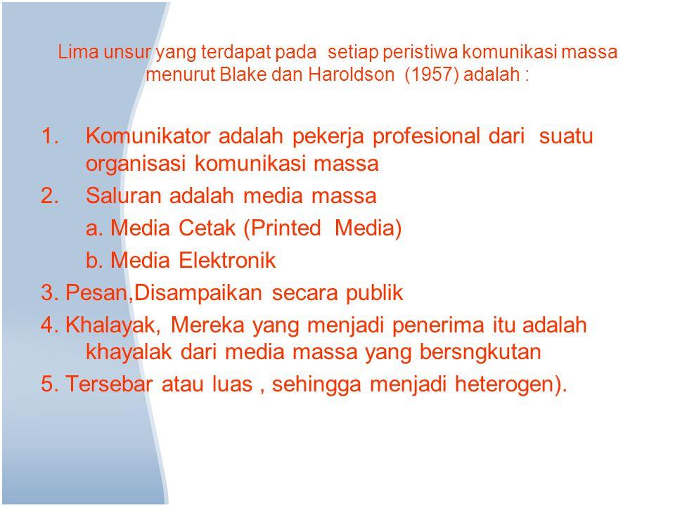 Saluran adalah media massa a. Media Cetak (Printed Media)