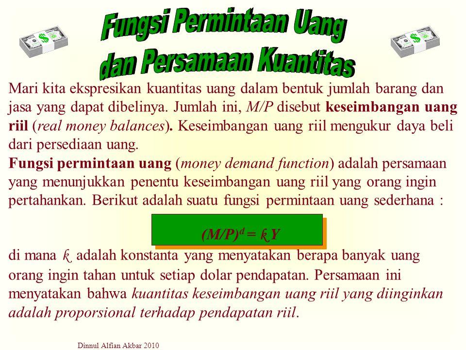 Fungsi Permintaan Uang dan Persamaan Kuantitas Fungsi Permintaan Uang