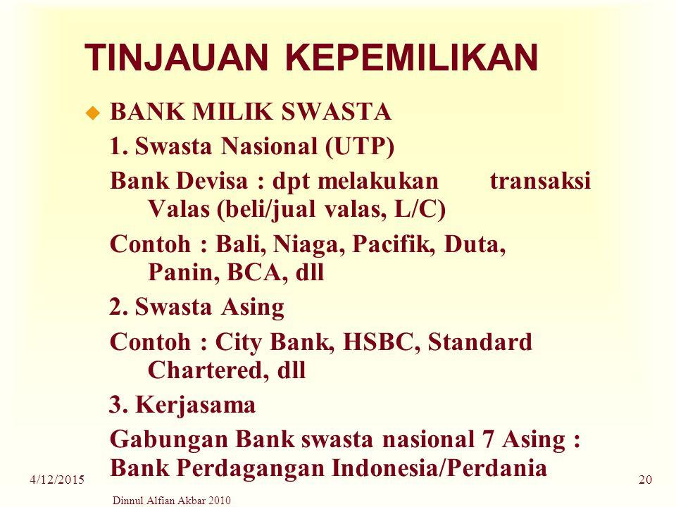 TINJAUAN KEPEMILIKAN BANK MILIK SWASTA 1. Swasta Nasional (UTP)