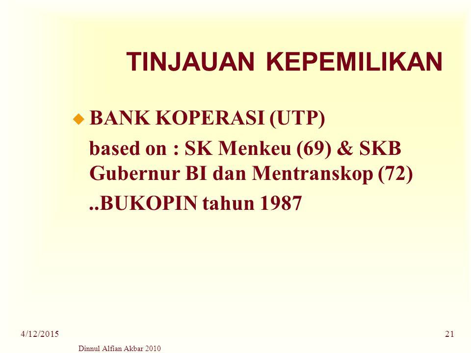 TINJAUAN KEPEMILIKAN BANK KOPERASI (UTP)