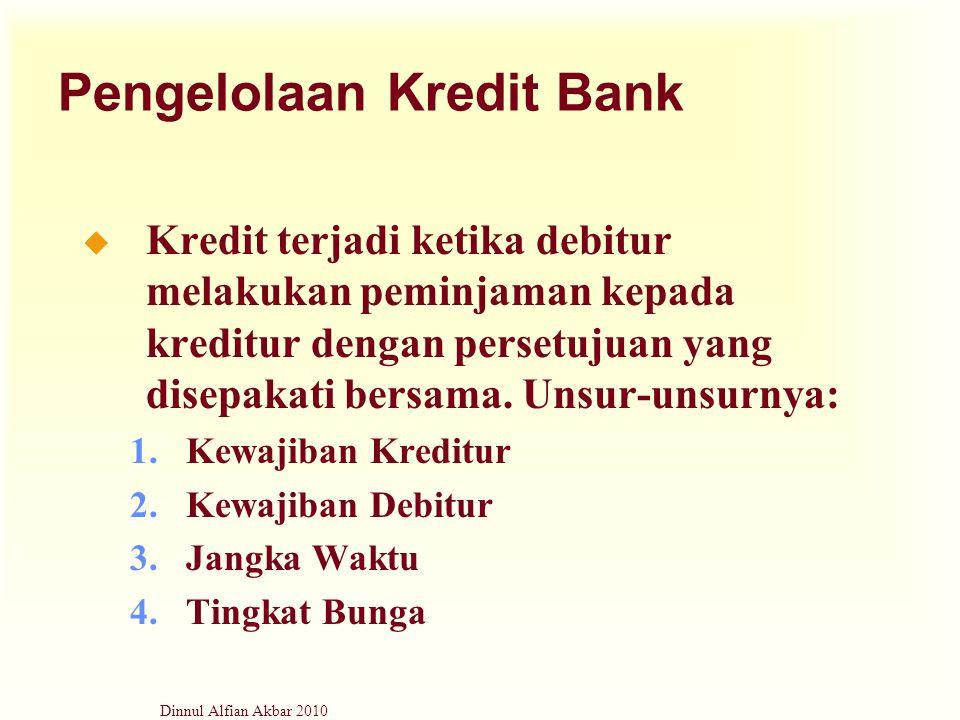 Pengelolaan Kredit Bank