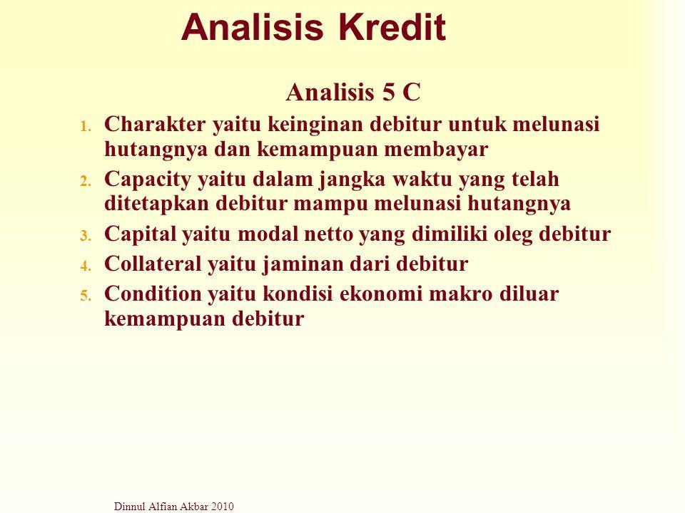 Analisis Kredit Analisis 5 C